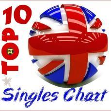 ukcharts